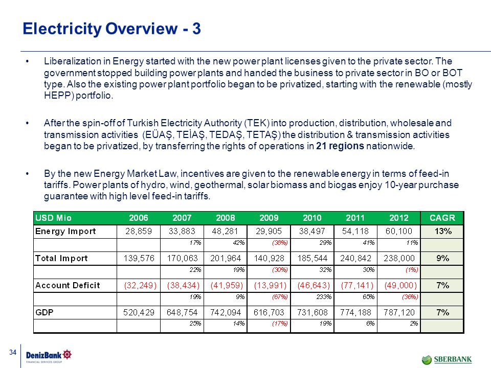 34 Electricity Overview - 3 Liberalization in Energy started with the new power plant licenses given to the private sector. The government stopped bui