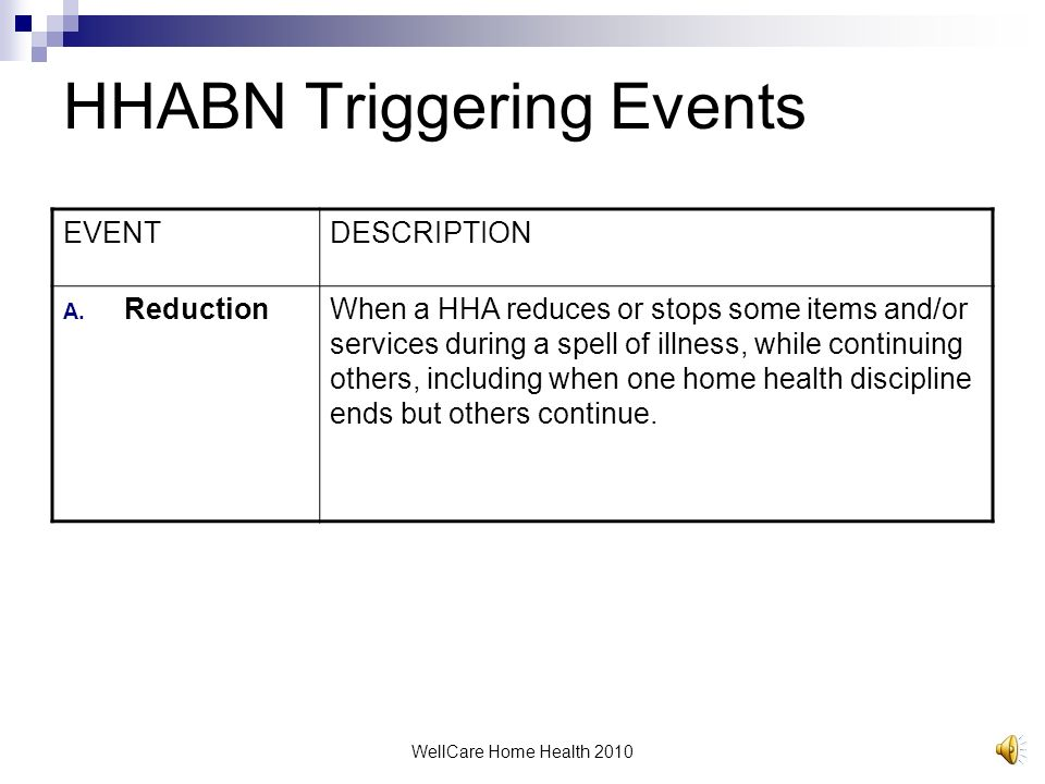 WellCare Home Health 2010 HHABN Triggering Events EVENTDESCRIPTION A. InitiationWhen a HHA expects that Medicare will not cover any planned items and/