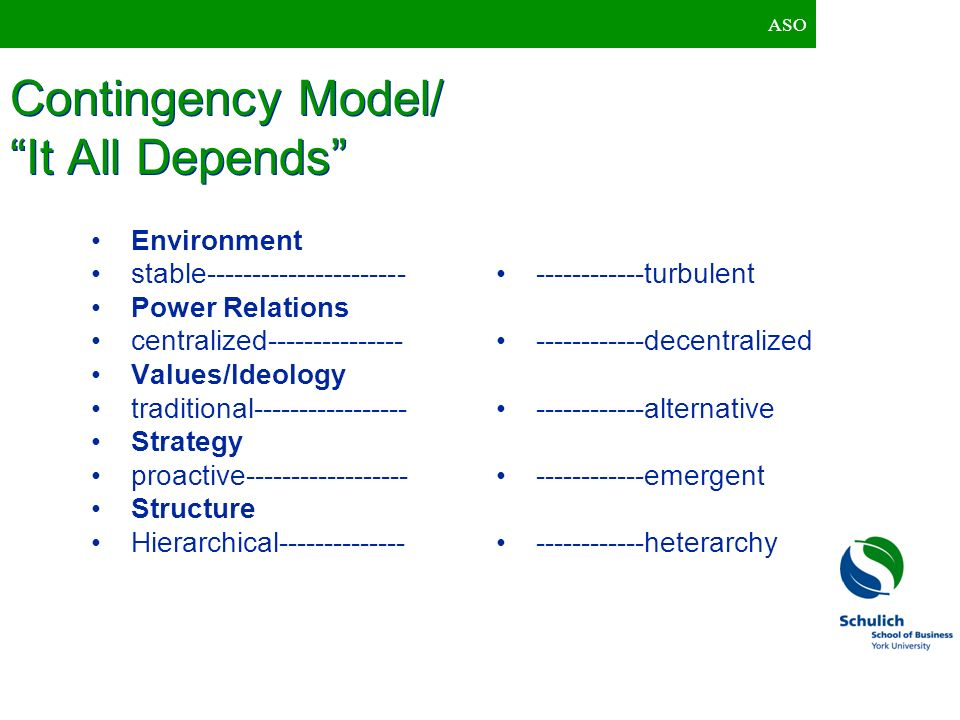 ASO Contingency Model/ It All Depends Environment stable---------------------- Power Relations centralized--------------- Values/Ideology traditional-