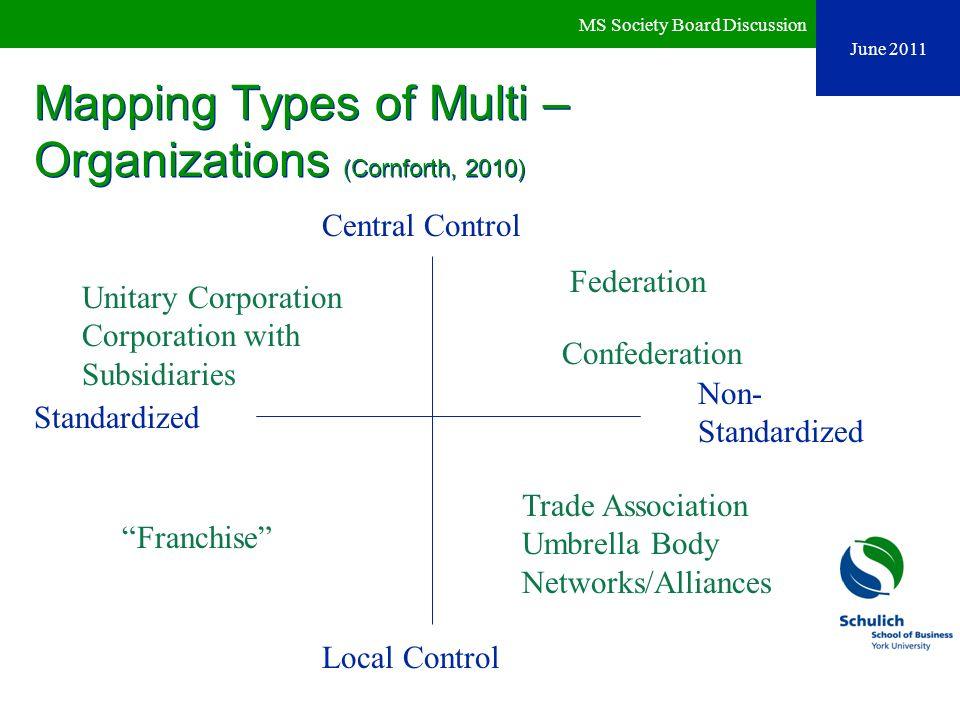 Mapping Types of Multi – Organizations (Cornforth, 2010) June 2011 MS Society Board Discussion Central Control Local Control Standardized Non- Standar
