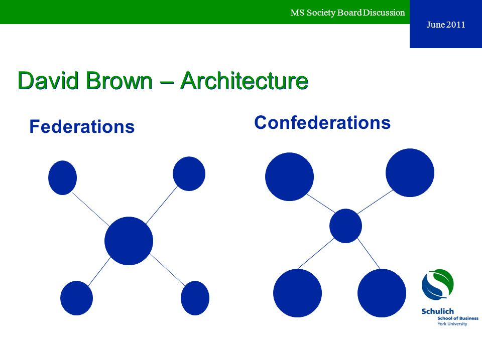 David Brown – Architecture Federations Confederations June 2011 MS Society Board Discussion