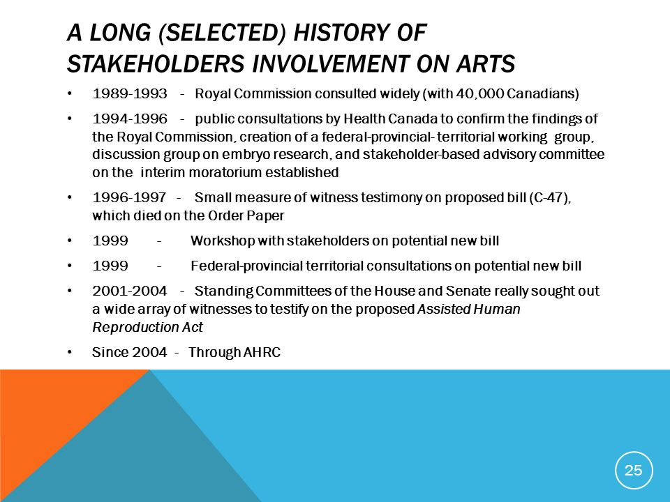 A LONG (SELECTED) HISTORY OF STAKEHOLDERS INVOLVEMENT ON ARTS 1989-1993 - Royal Commission consulted widely (with 40,000 Canadians) 1994-1996 - public consultations by Health Canada to confirm the findings of the Royal Commission, creation of a federal-provincial- territorial working group, discussion group on embryo research, and stakeholder-based advisory committee on the interim moratorium established 1996-1997 - Small measure of witness testimony on proposed bill (C-47), which died on the Order Paper 1999 - Workshop with stakeholders on potential new bill 1999 - Federal-provincial territorial consultations on potential new bill 2001-2004 - Standing Committees of the House and Senate really sought out a wide array of witnesses to testify on the proposed Assisted Human Reproduction Act Since 2004 - Through AHRC 25