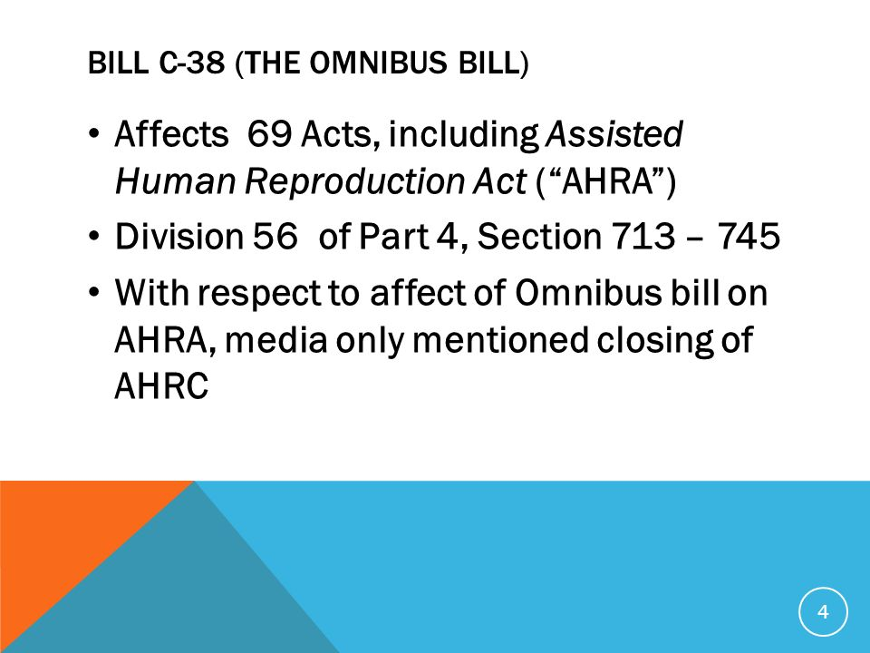 PARLIAMENTS SUMMARY OF BILL C-38 RE THE AHRA Division 56 of Part 4 amends the Assisted Human Reproduction Act to respond to the Supreme Court of Canada decision in Reference re Assisted Human Reproduction Act that was rendered in 2010, including by repealing the provisions that were found to be unconstitutional and abolishing the Assisted Human Reproduction Agency of Canada.