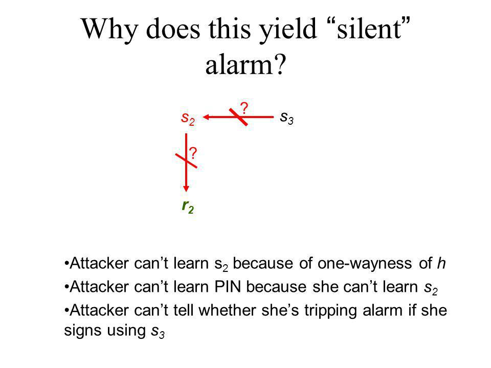 Why does this yield silent alarm? h s1s1 s2s2 s3s3 s4s4 hh hh h r1r1 r2r2 r3r3 r2r2 s2s2 ? ? Attacker cant learn s 2 because of one-wayness of h Attac