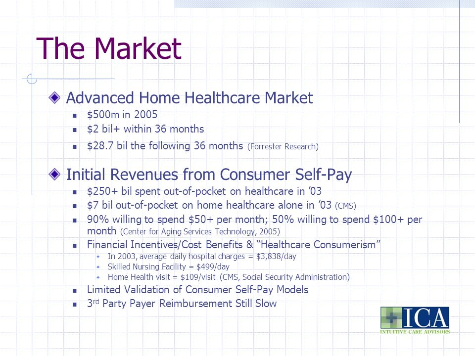 The Rate of Development Growing Study of Telemedicine and Home-based Healthcare (356 clinical studies; 2x growth in MEDLINE articles) Increasing Support and Proof of Improved Diagnosis, Clinical Management and Outcomes Increasing Level of Interest from DTC Channels Installers & Integrators of Home Security & Automation Systems Retail Pharmacies Home Healthcare Agencies Expansion of Services from Medical Centers Increasing Investment from Private and Public Sectors Academic and Corporate Labs Demonstration Projects IT and Life Sciences Leadership