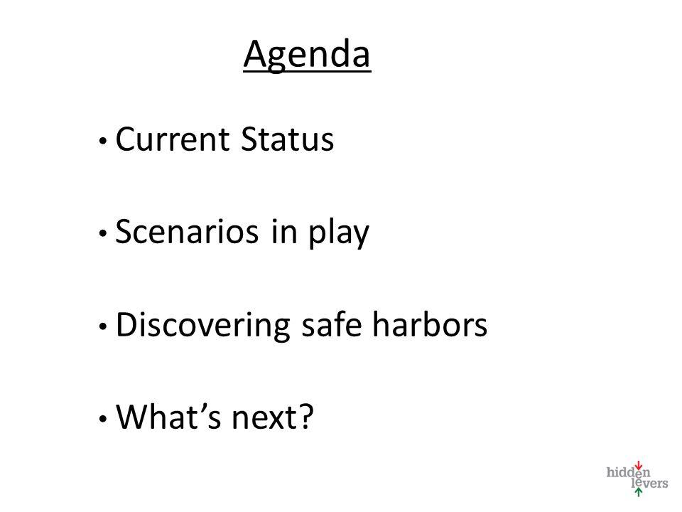 Agenda Current Status Scenarios in play Discovering safe harbors Whats next?