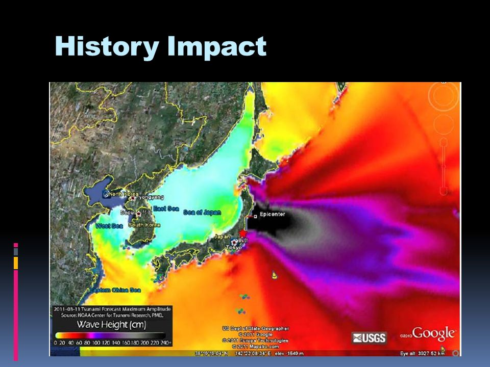 History Impact