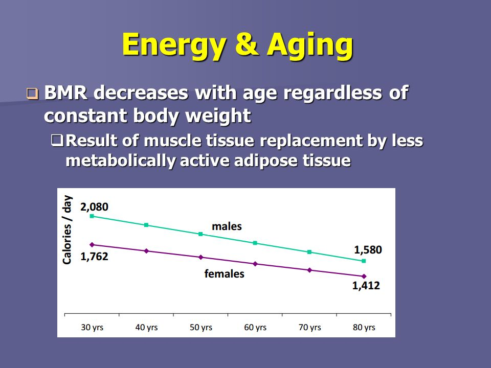 Energy & Aging BMR decreases with age regardless of constant body weight BMR decreases with age regardless of constant body weight Result of muscle ti