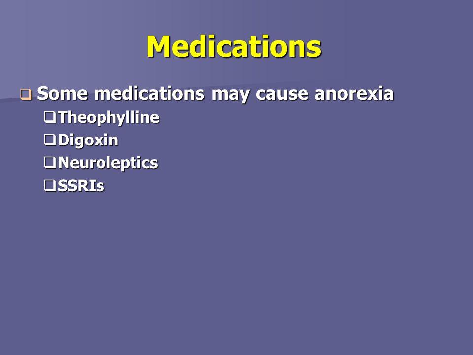 Medications Some medications may cause anorexia Some medications may cause anorexia Theophylline Theophylline Digoxin Digoxin Neuroleptics Neuroleptic