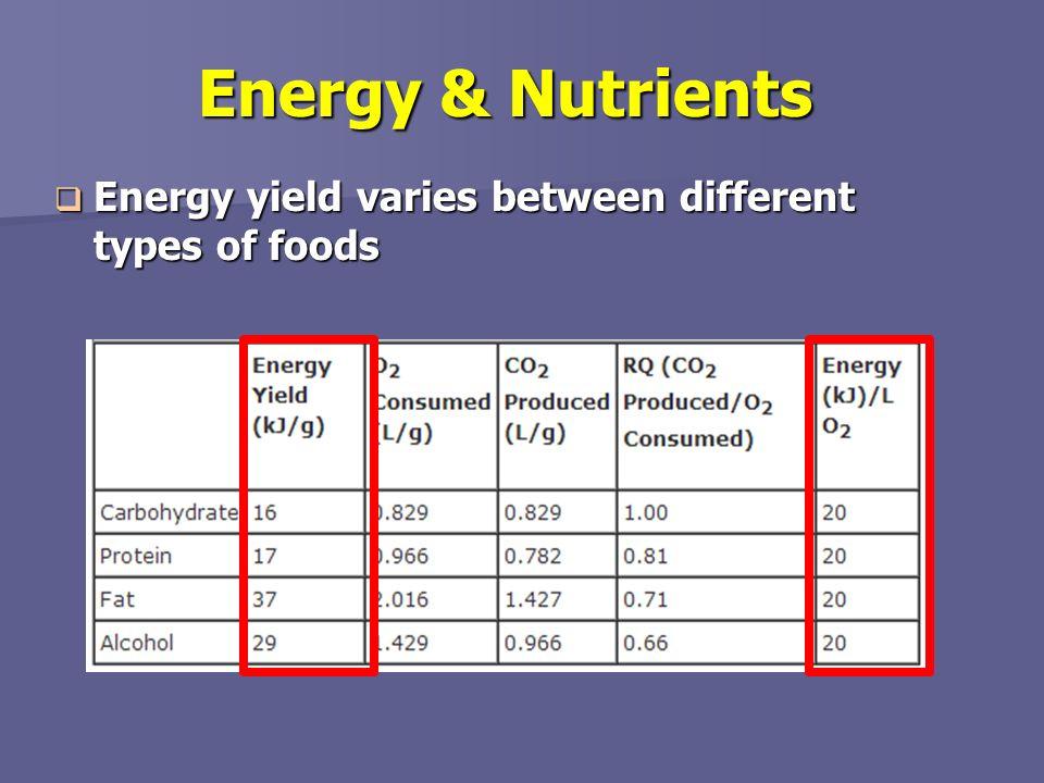 Energy & Nutrients Energy yield varies between different types of foods Energy yield varies between different types of foods