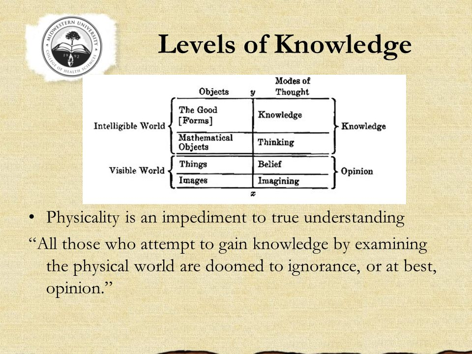 Levels of Knowledge Physicality is an impediment to true understanding All those who attempt to gain knowledge by examining the physical world are doo