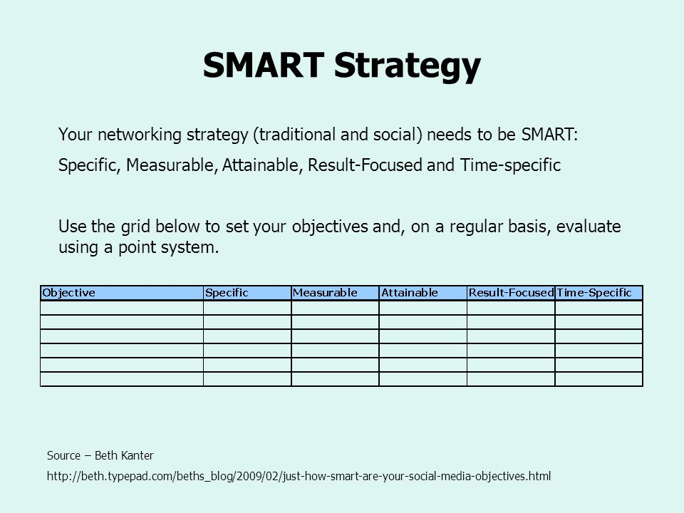 SMART Strategy Your networking strategy (traditional and social) needs to be SMART: Specific, Measurable, Attainable, Result-Focused and Time-specific