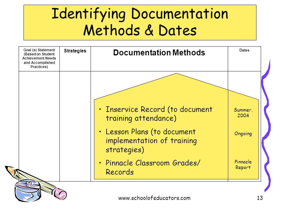 Identifying Documentation Methods & Dates Goal (s) Statement (Based on Student Achievement Needs and Accomplished Practices) Strategies Documentation