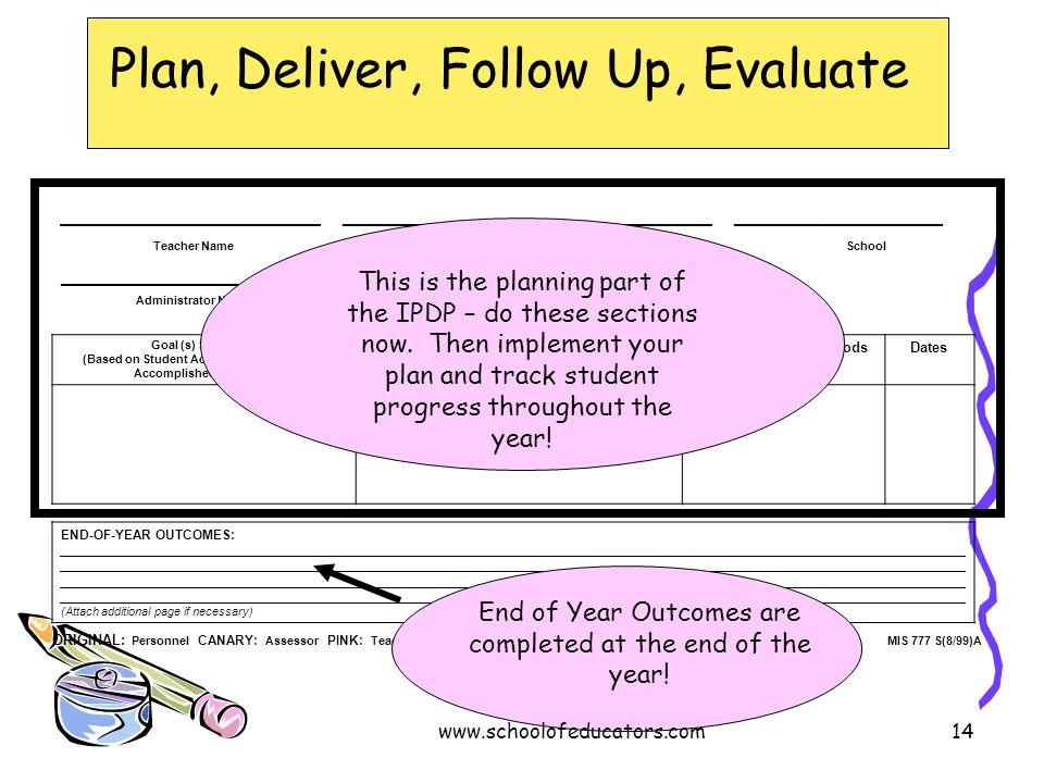 Plan, Deliver, Follow Up, Evaluate ____________________________________ Teacher NameSignatureDateSchool ___________________________ _________ Administ