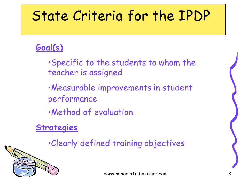 State Criteria for the IPDP Goal(s) Specific to the students to whom the teacher is assigned Measurable improvements in student performance Method of