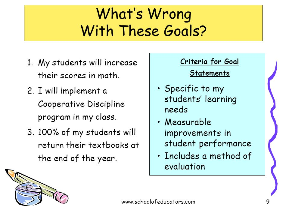 Whats Wrong With These Goals? 1.My students will increase their scores in math. 2.I will implement a Cooperative Discipline program in my class. 3.100