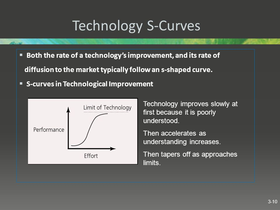 Technology S-Curves Both the rate of a technologys improvement, and its rate of diffusion to the market typically follow an s-shaped curve. S-curves i