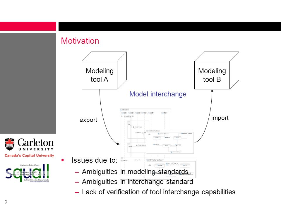 2 Motivation Modeling tool A Modeling tool B export import Model interchange Issues due to: –Ambiguities in modeling standards –Ambiguities in interch
