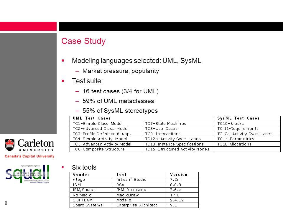 8 Case Study Modeling languages selected: UML, SysML –Market pressure, popularity Test suite: –16 test cases (3/4 for UML) –59% of UML metaclasses –55