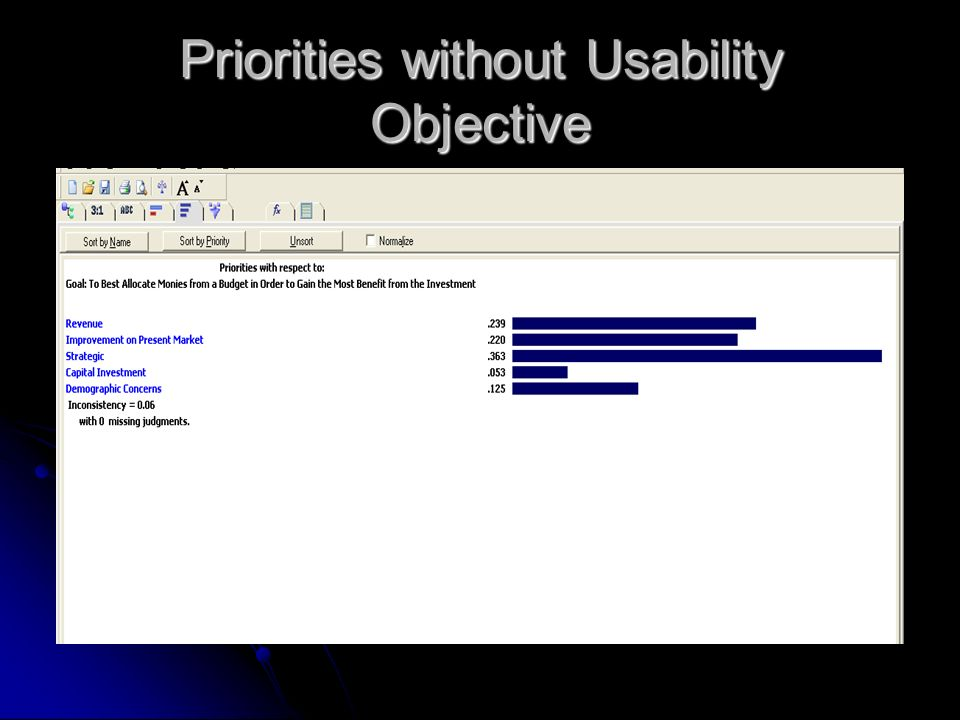 Priorities without Usability Objective