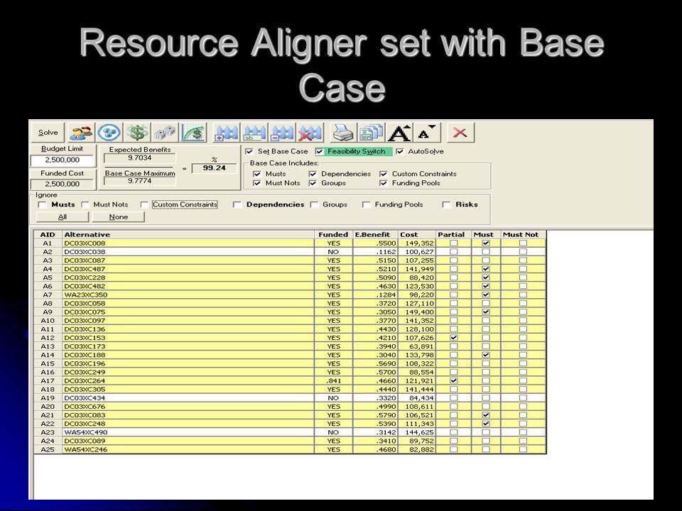 Resource Aligner set with Base Case