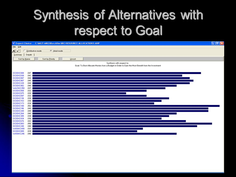 Synthesis of Alternatives with respect to Goal