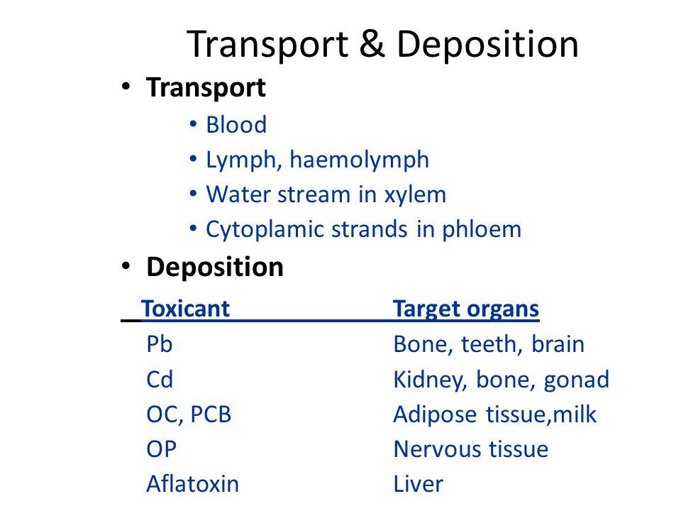 Transport & Deposition Transport Blood Lymph, haemolymph Water stream in xylem Cytoplamic strands in phloem Deposition Toxicant Target organs PbBone,