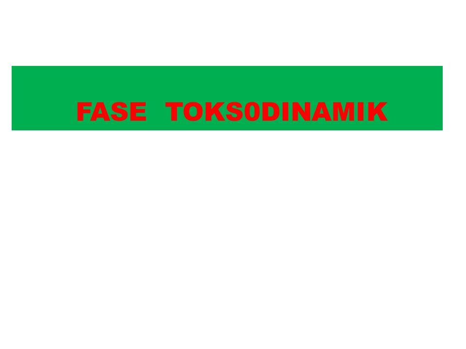 FASE TOKS0DINAMIK