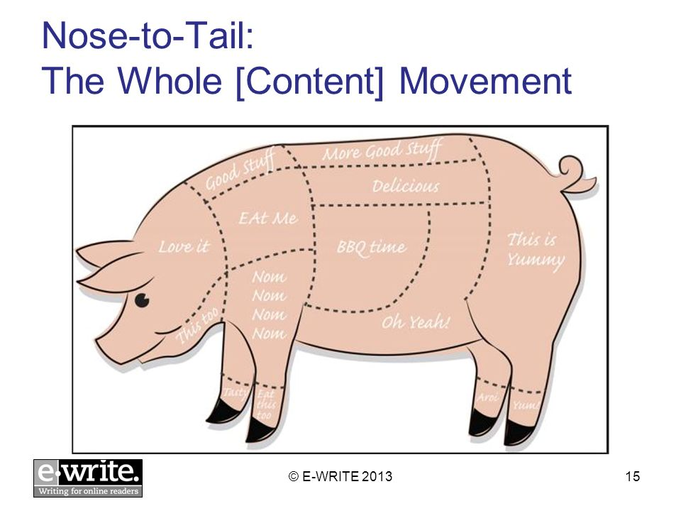 Nose-to-Tail: The Whole [Content] Movement © E-WRITE 201315