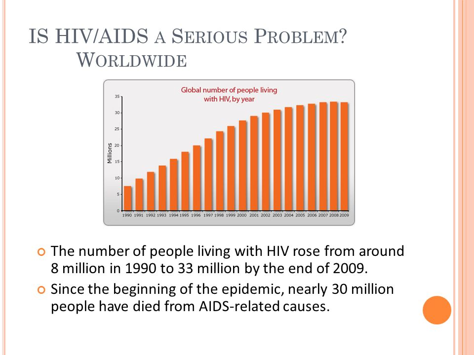 IS HIV/AIDS A S ERIOUS P ROBLEM ? W ORLDWIDE The number of people living with HIV rose from around 8 million in 1990 to 33 million by the end of 2009.