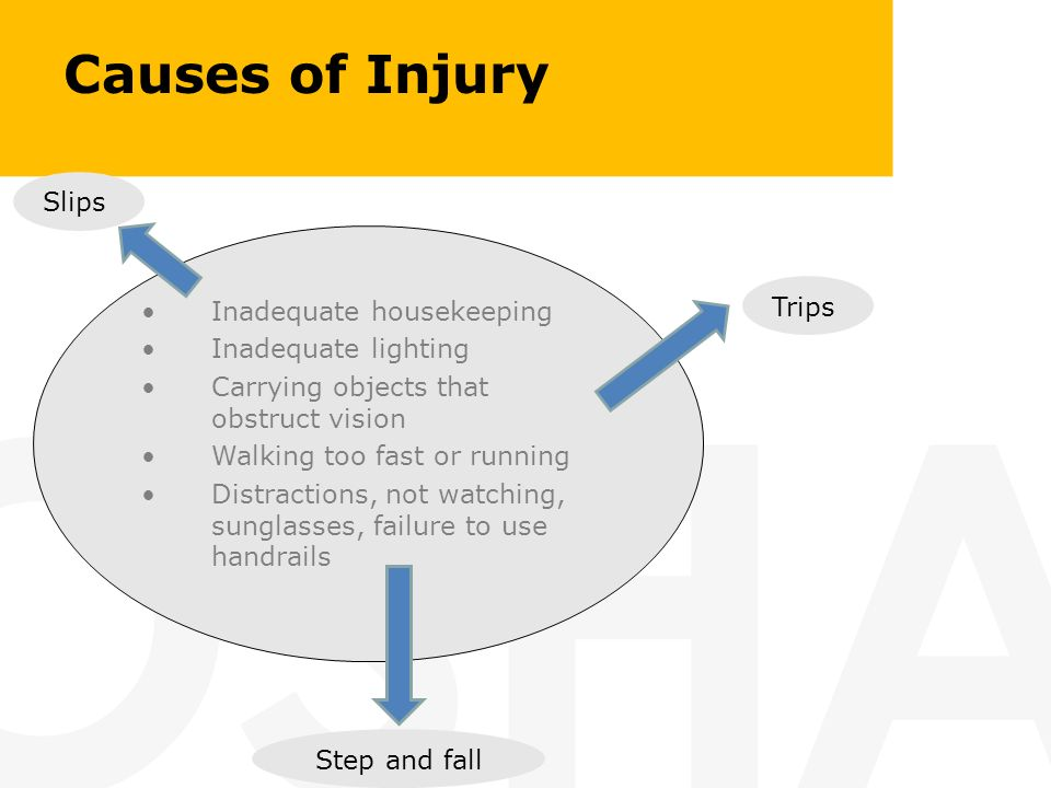 Causes of Injury Inadequate housekeeping Inadequate lighting Carrying objects that obstruct vision Walking too fast or running Distractions, not watch