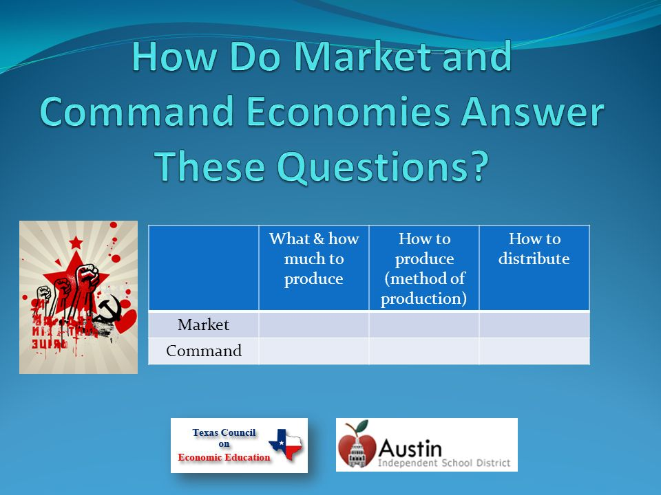What & how much to produce How to produce (method of production) How to distribute Market Command