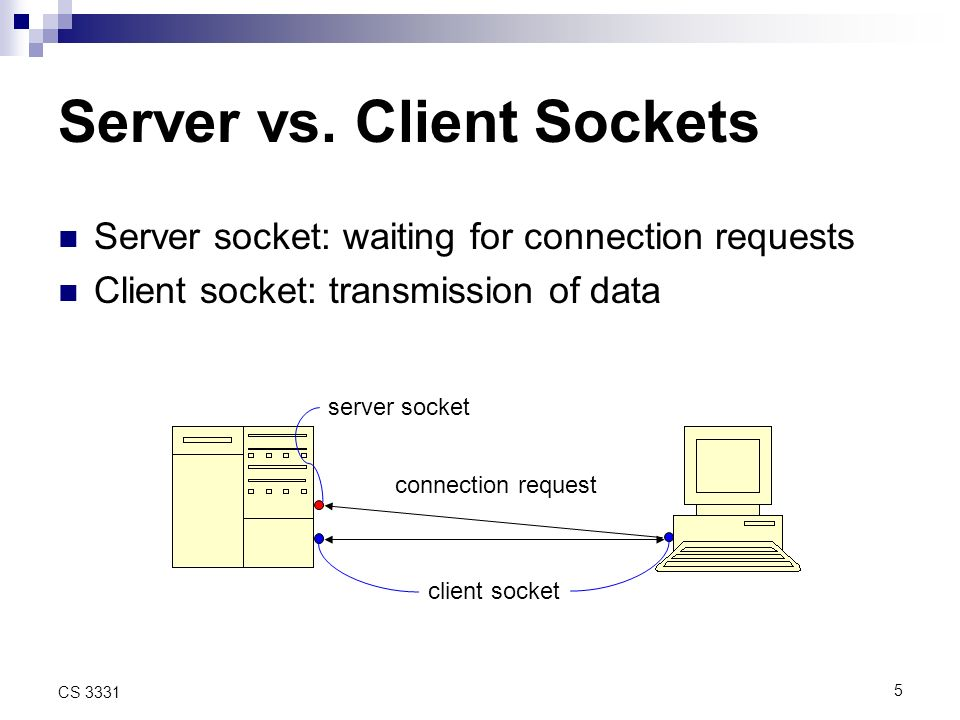 6 CS 3331 Server Sockets Creating and using server sockets Constructors ServerSocket(int port) ServerSocket(int port, int backlog) MethodsDescription accept() Waits for a connection request and returns a Socket close()Stops waiting for requests from clients