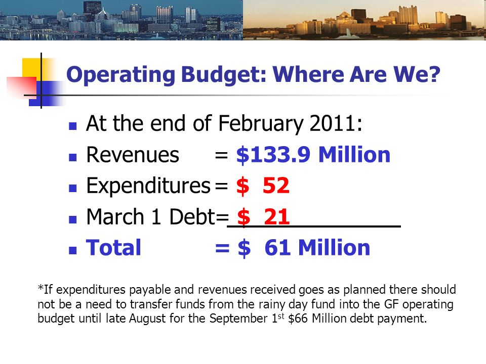 Operating Budget: Where Are We? At the end of February 2011: Revenues = $133.9 Million Expenditures= $ 52 March 1 Debt= $ 21 Total= $ 61 Million *If e