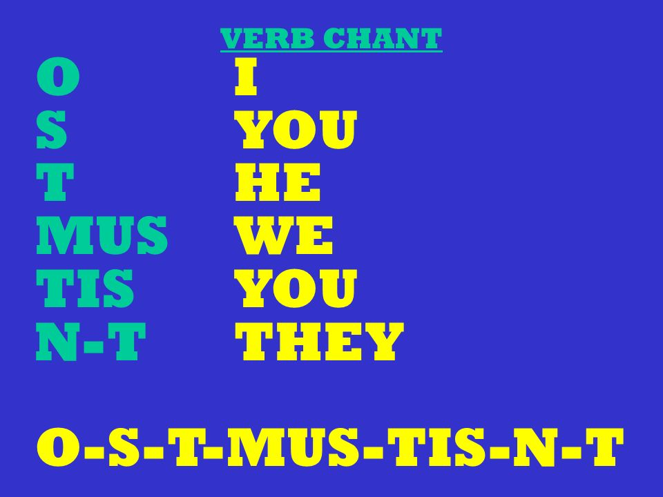 VERB CHANT O I SYOU THE MUSWE TISYOU N-TTHEY O-S-T-MUS-TIS-N-T