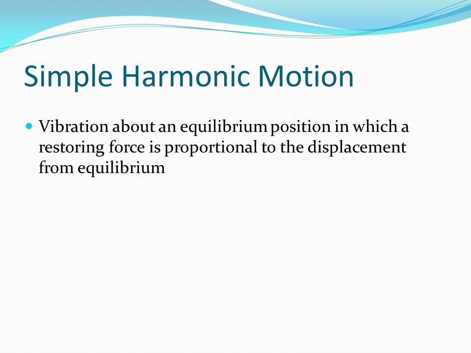 Simple Pendulums Amplitude Length Period Frequency
