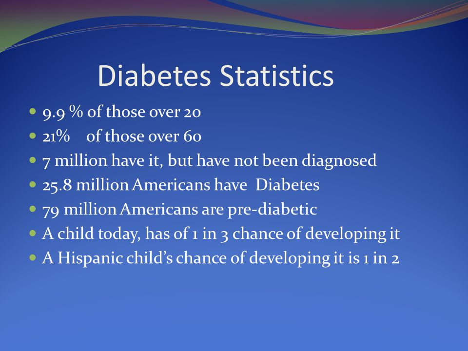 Diabetes Statistics 9.9 % of those over 20 21% of those over 60 7 million have it, but have not been diagnosed 25.8 million Americans have Diabetes 79