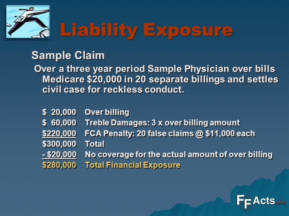 Liability Exposure Sample Claim Over a three year period Sample Physician over bills Medicare $20,000 in 20 separate billings and settles civil case for reckless conduct.