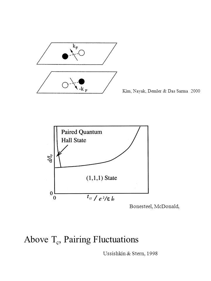 Kim, Nayak, Demler & Das Sarma 2000 Bonesteel, McDonald, Ussishkin & Stern, 1998 Above T c, Pairing Fluctuations