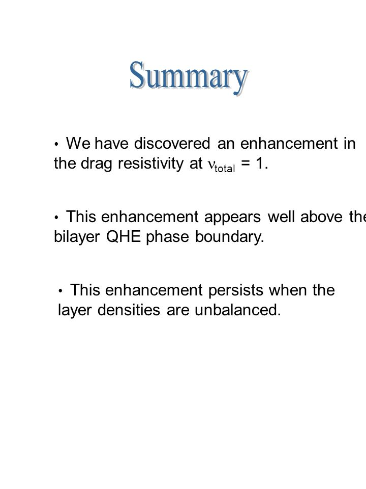 We have discovered an enhancement in the drag resistivity at total = 1. This enhancement appears well above the bilayer QHE phase boundary. This enhan