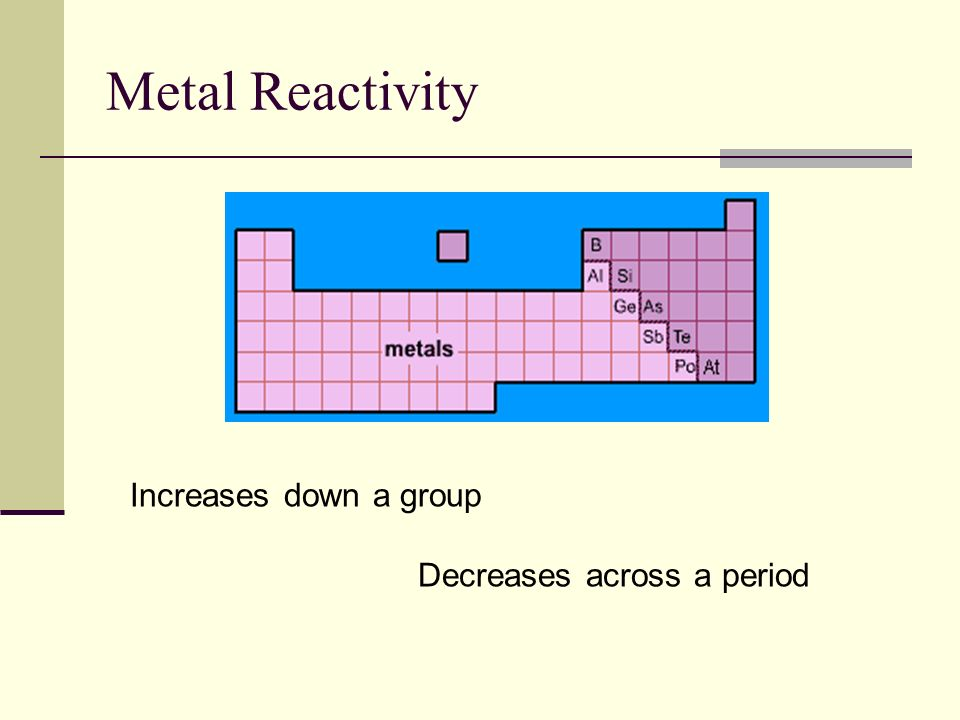 Single Replacement Reactions Reactivity of a metal makes a difference! If a metal is more reactive than the metal it is displacing a rxn will occur. I