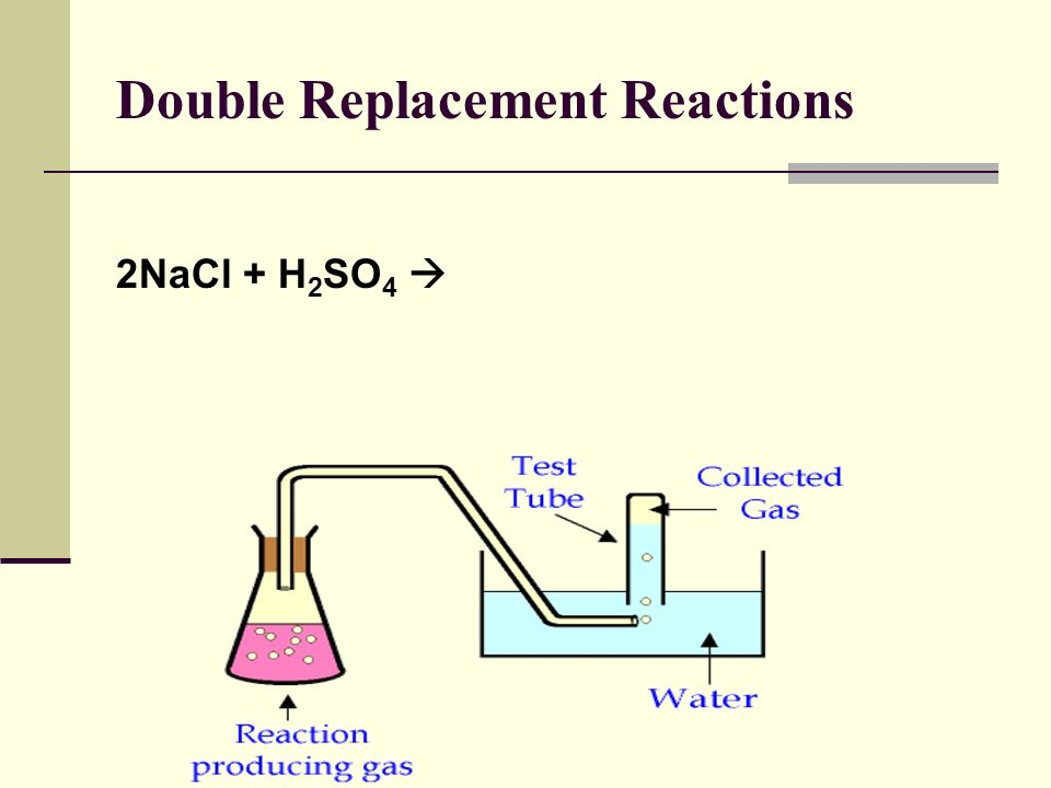 Double Replacement Reactions Generally take place between two ionic compounds in aqueous solution Pb(NO 3 ) 2 + 2KI PbI 2 + 2KNO 3