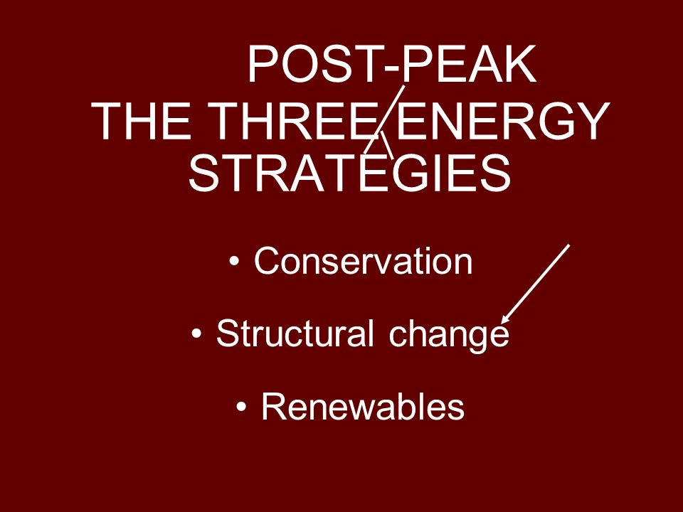 THE THREE ENERGY STRATEGIES Conservation Structural change Renewables POST-PEAK