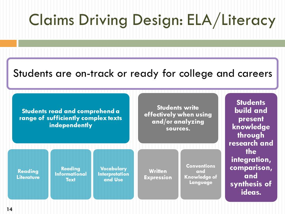 Claims Driving Design: ELA/Literacy Students are on-track or ready for college and careers Students read and comprehend a range of sufficiently comple