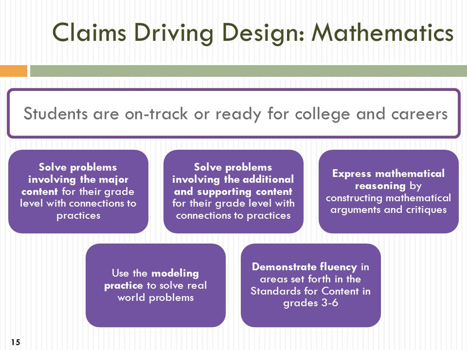 Solve problems involving the major content for their grade level with connections to practices Solve problems involving the additional and supporting