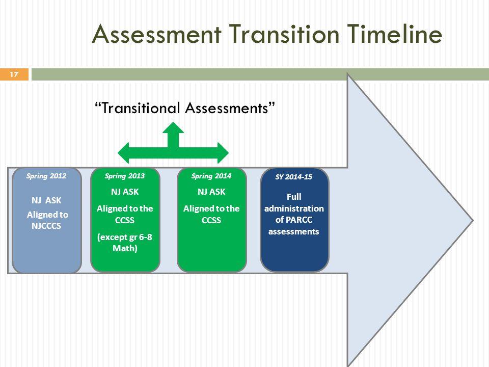 17 Assessment Transition Timeline Spring 2012 NJ ASK Aligned to NJCCCS Spring 2013 NJ ASK Aligned to the CCSS (except gr 6-8 Math) Spring 2014 NJ ASK