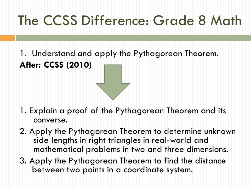 The CCSS Difference: Grade 8 Math 1. Understand and apply the Pythagorean Theorem. After: CCSS (2010) 1. Explain a proof of the Pythagorean Theorem an