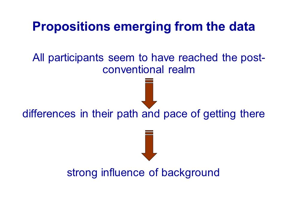 Propositions emerging from the data All participants seem to have reached the post- conventional realm differences in their path and pace of getting there strong influence of background