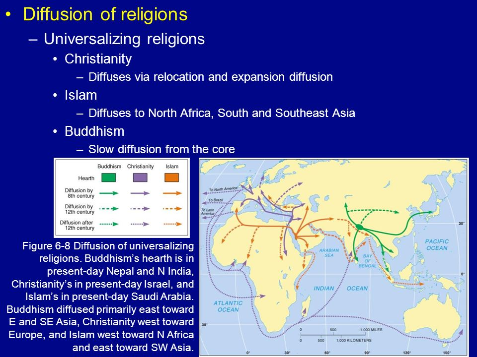 Diffusion of religions –Universalizing religions Christianity –Diffuses via relocation and expansion diffusion Islam –Diffuses to North Africa, South