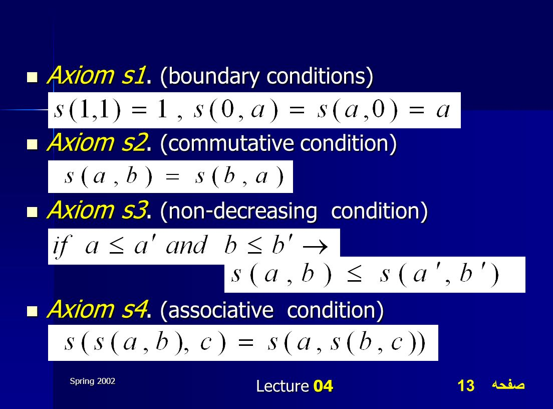 صفحه 13 Spring 2002 Lecture 04 Axiom s1. (boundary conditions) Axiom s1. (boundary conditions) Axiom s2. (commutative condition) Axiom s2. (commutativ